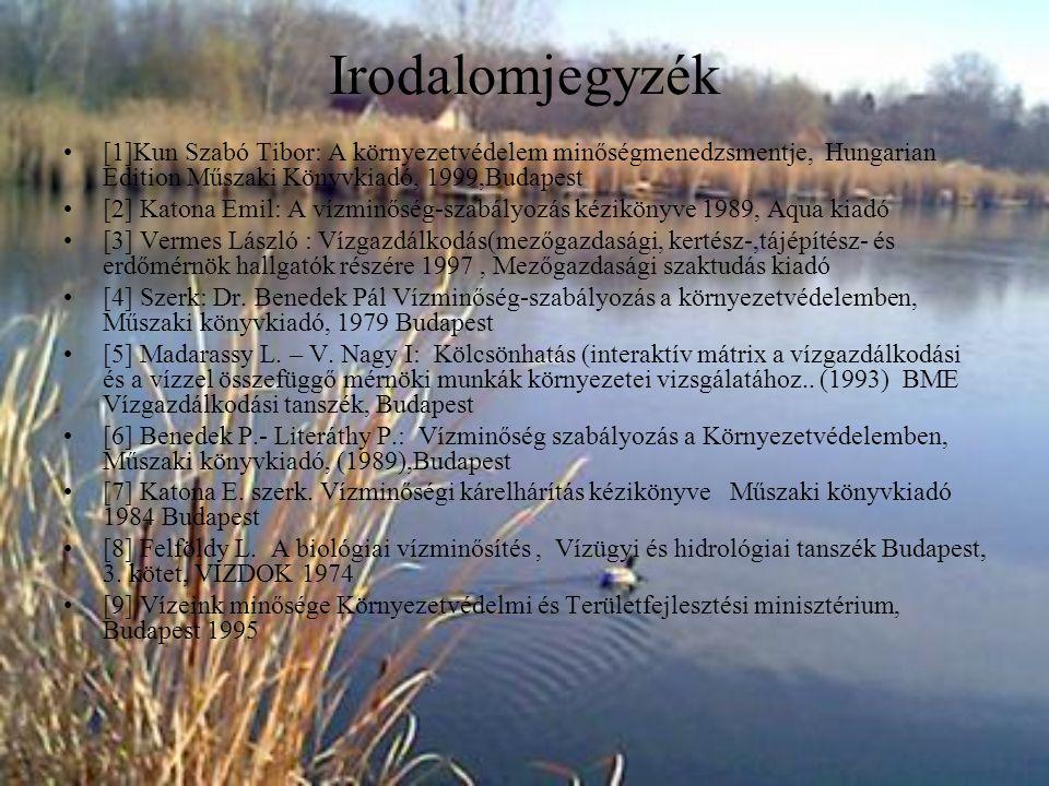 Irodalomjegyzék [1]Kun Szabó Tibor: A környezetvédelem minőségmenedzsmentje, Hungarian Edition Műszaki Könyvkiadó, 1999,Budapest.